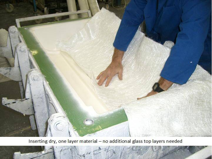 Spheretex stitch-bonding fiberglass Mat