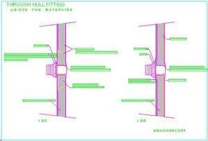 core material design diagram