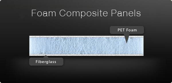 Foam Composite Panels